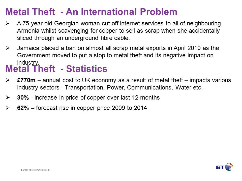 BT approach to tackling metal theft Ken Wilson Head of Security Operations BT Ireland