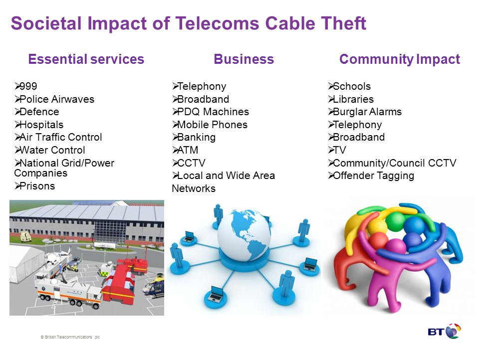 © British Telecommunications plc Cables Easily Attainable with Basic Cutting Equipment Easy to Dispose of Stolen Cable in Exchange for Cash Cable Theft is Perceived as a Low Risk High Reward Crime Significant Collateral Damage to our Network