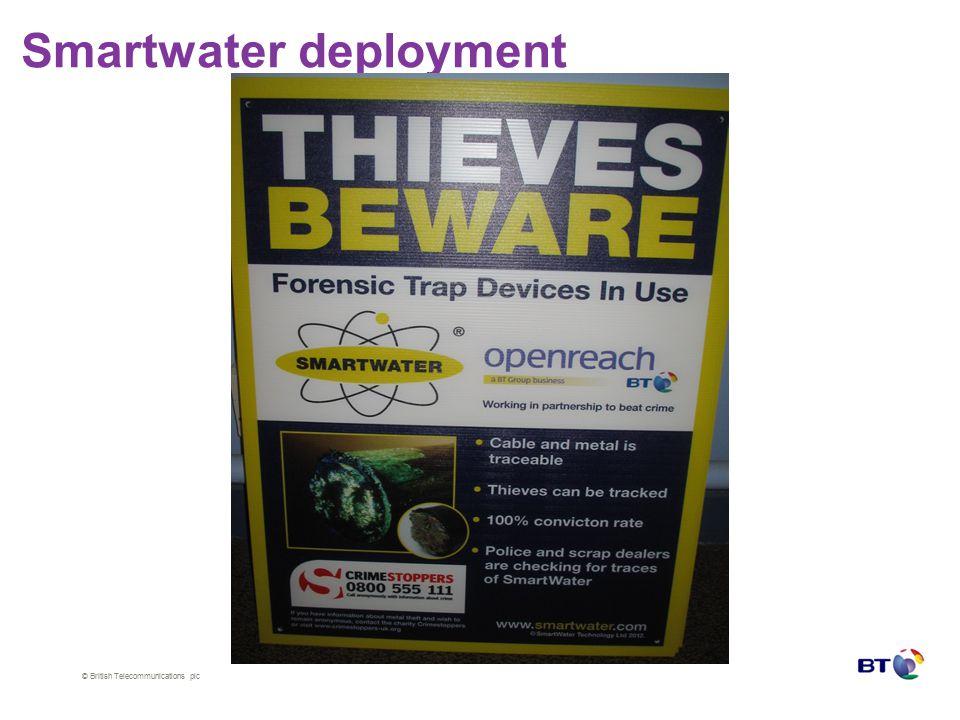 © British Telecommunications plc Manhole Locking plates