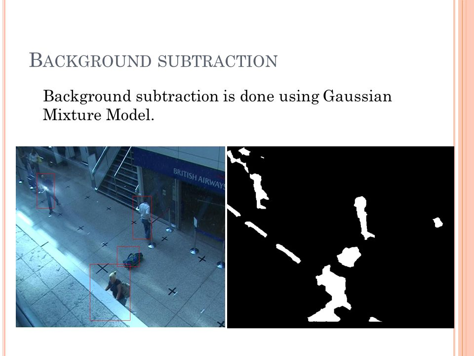 B ACKGROUND SUBTRACTION Background subtraction is done using Gaussian Mixture Model.