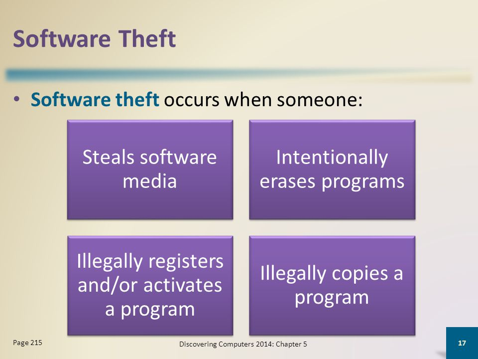 Software Theft Software theft occurs when someone: Discovering Computers 2014: Chapter 5 17 Page 215 Steals software media Intentionally erases progra