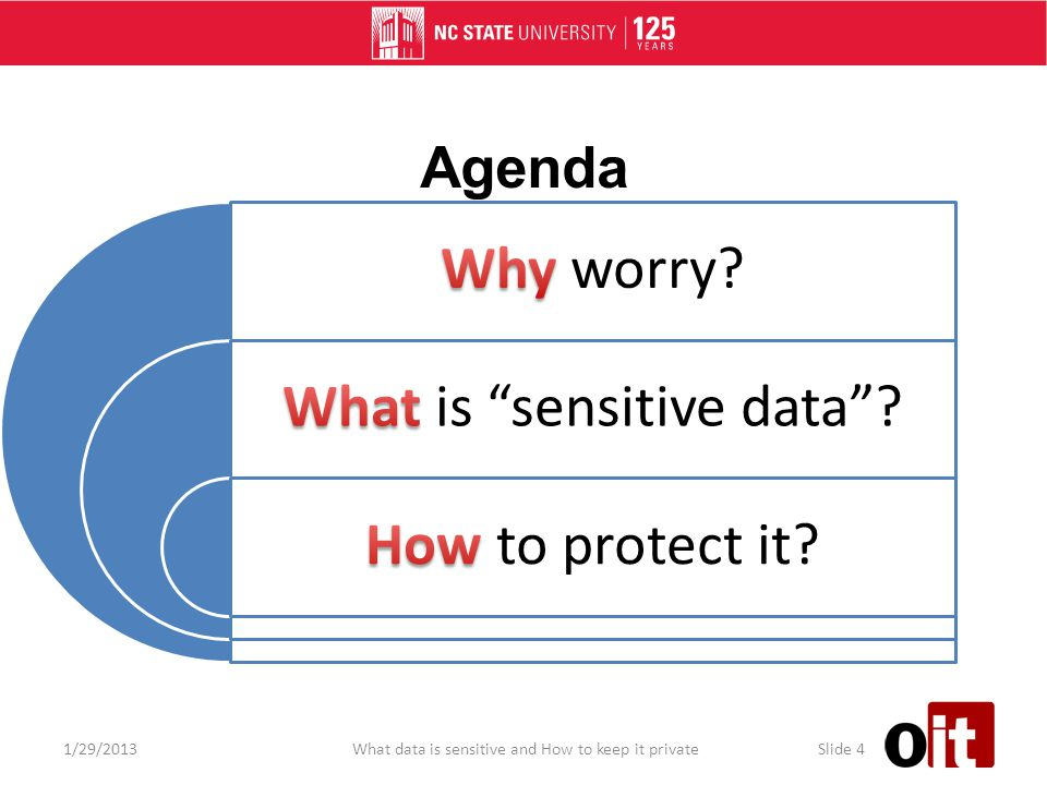 Agenda 1/29/2013What data is sensitive and How to keep it privateSlide 4