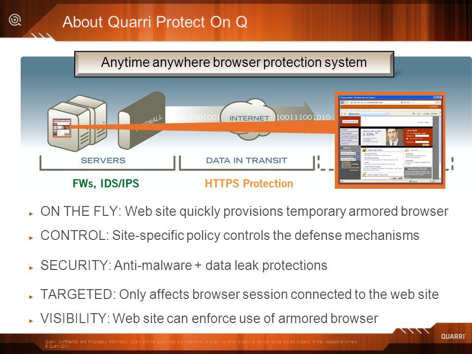 Quarri Confidential and Proprietary Information.