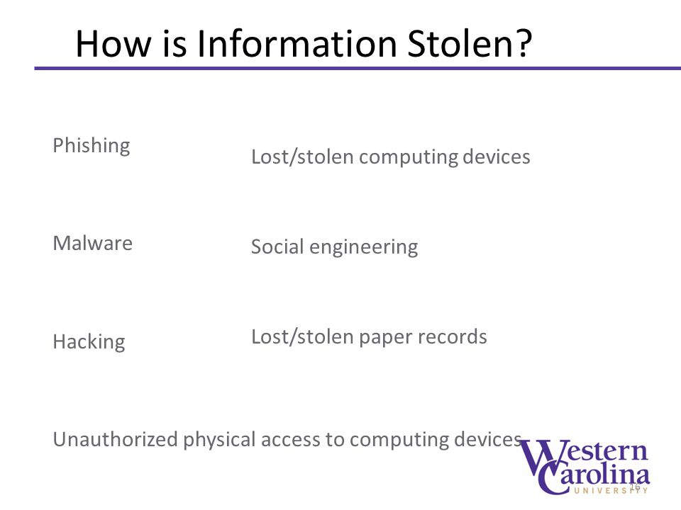 Phishing Malware Hacking Unauthorized physical access to computing devices How is Information Stolen? Lost/stolen computing devices Social engineering