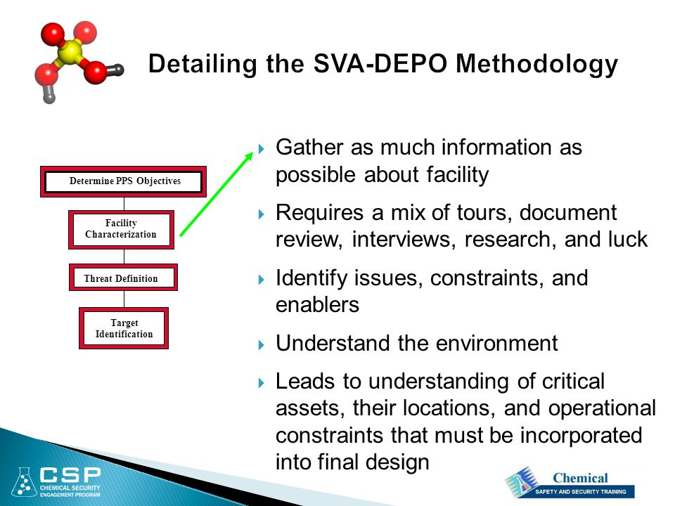  Gather as much information as possible about facility  Requires a mix of tours, document review, interviews, research, and luck  Identify issues, constraints, and enablers  Understand the environment  Leads to understanding of critical assets, their locations, and operational constraints that must be incorporated into final design Determine PPS Objectives Facility Characterization Threat Definition Target Identification
