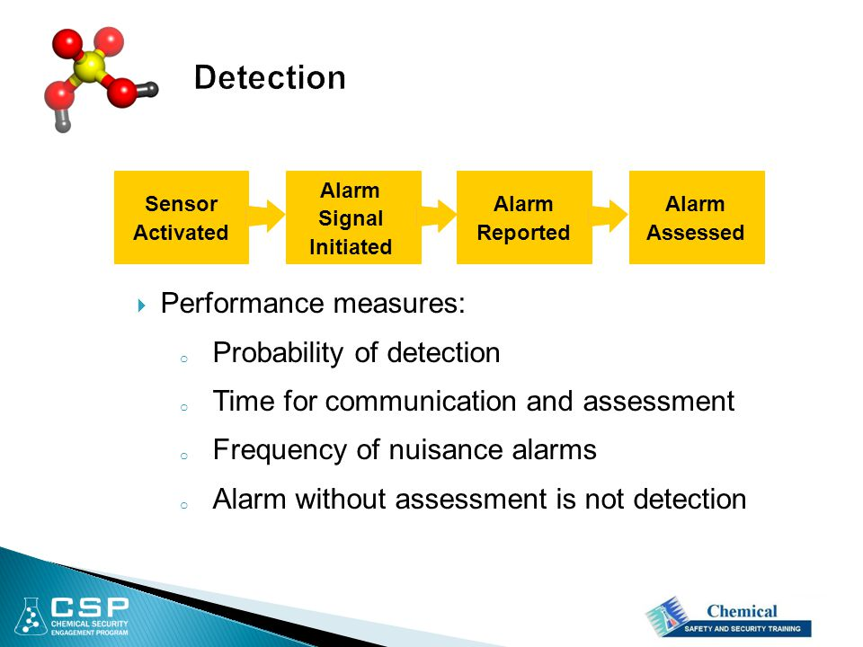Sensor Activated Alarm Signal Initiated Alarm Reported Alarm Assessed  Performance measures: o Probability of detection o Time for communication and assessment o Frequency of nuisance alarms o Alarm without assessment is not detection