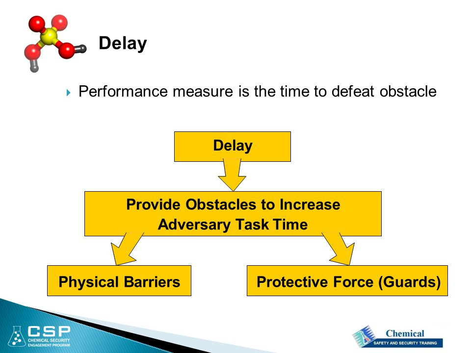 Delay  Performance measure is the time to defeat obstacle Delay Provide Obstacles to Increase Adversary Task Time Physical BarriersProtective Force (Guards)