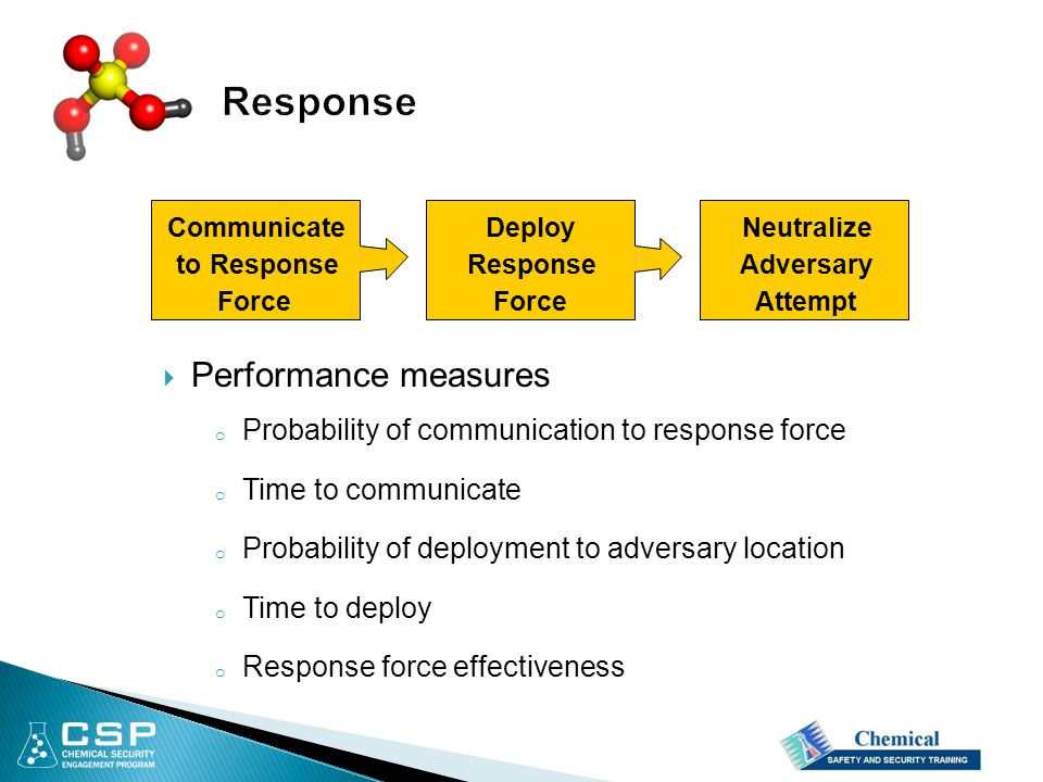 Communicate to Response Force Deploy Response Force Neutralize Adversary Attempt  Performance measures o Probability of communication to response force o Time to communicate o Probability of deployment to adversary location o Time to deploy o Response force effectiveness