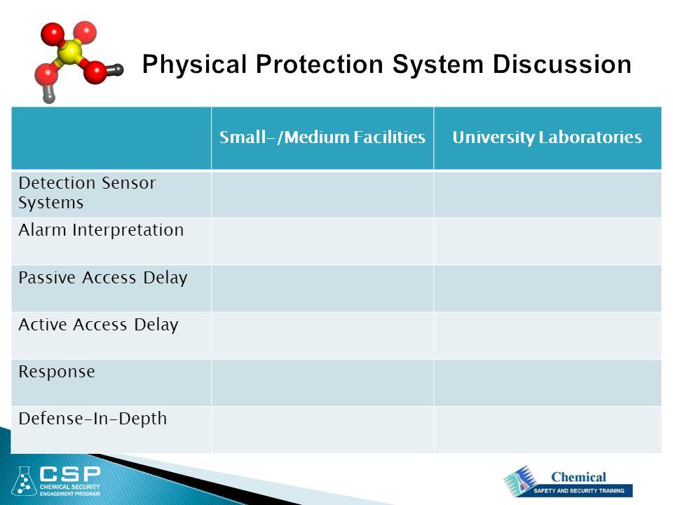Small-/Medium FacilitiesUniversity Laboratories Detection Sensor Systems Alarm Interpretation Passive Access Delay Active Access Delay Response Defens