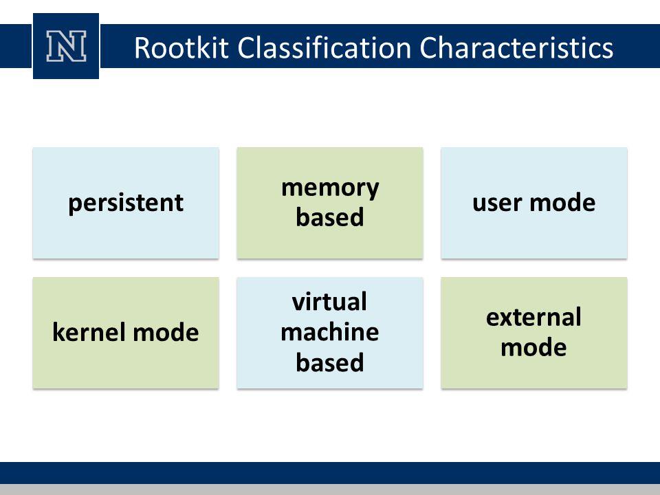 Rootkit Classification Characteristics persistent memory based user mode kernel mode virtual machine based external mode