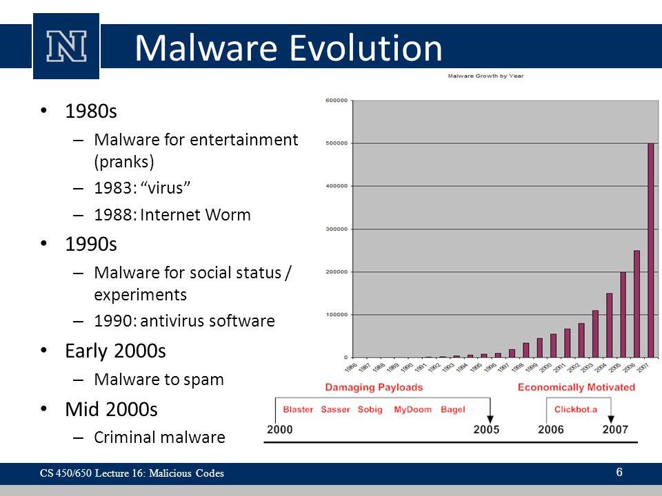 "Malware Evolution 1980s – Malware for entertainment (pranks) – 1983: ""virus"" – 1988: Internet Worm 1990s – Malware for social status / experiments – 1"