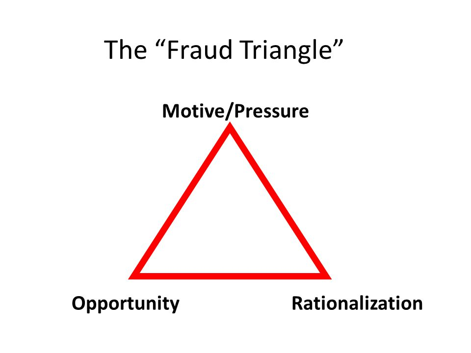 Three Steps to Fraud Commit-Take the money, create the false vendor, etc.