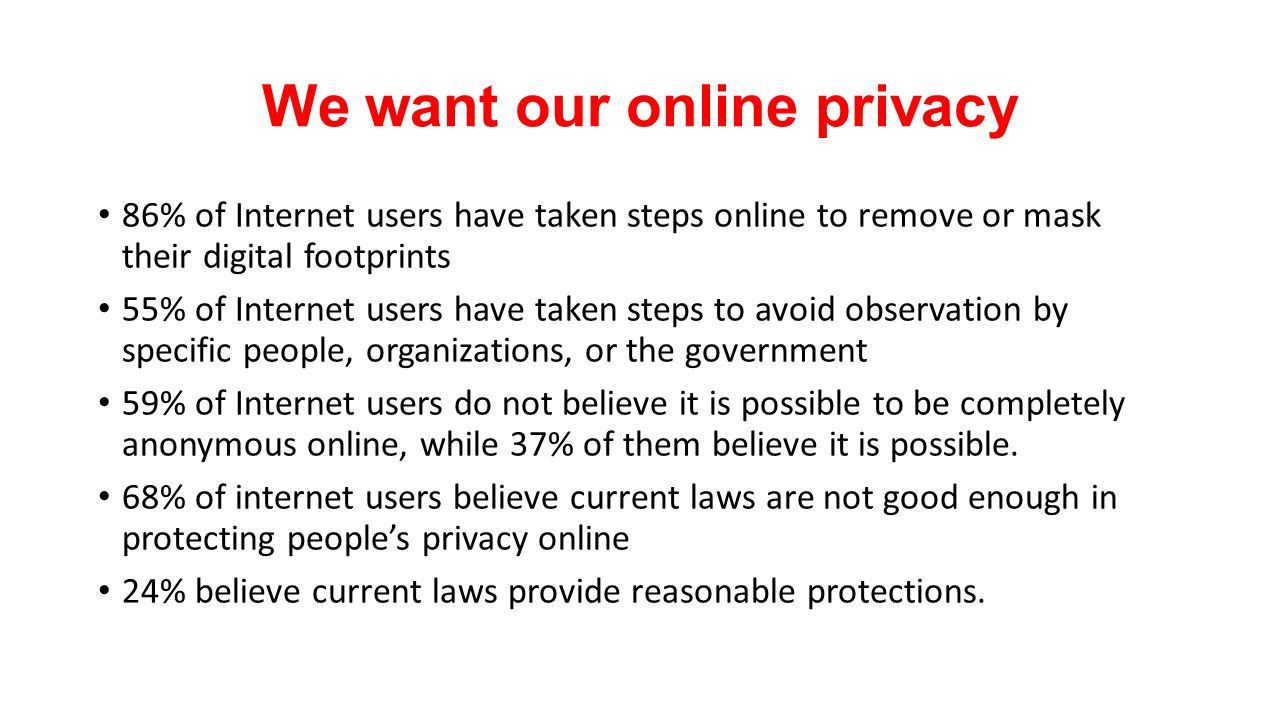 We want our online privacy 86% of Internet users have taken steps online to remove or mask their digital footprints 55% of Internet users have taken steps to avoid observation by specific people, organizations, or the government 59% of Internet users do not believe it is possible to be completely anonymous online, while 37% of them believe it is possible.