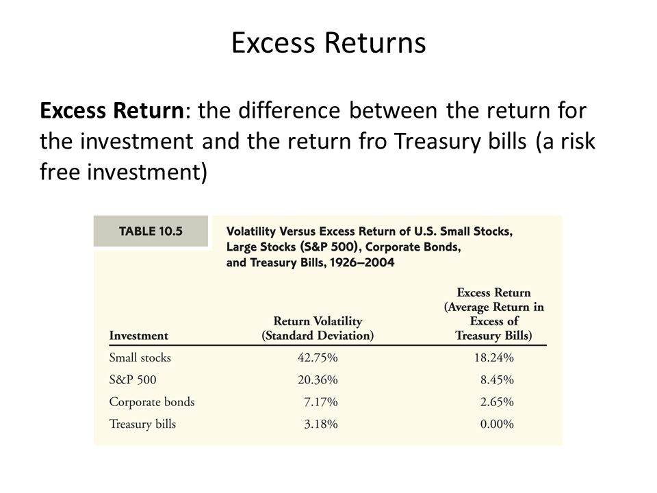 Excess Returns Excess Return: the difference between the return for the investment and the return fro Treasury bills (a risk free investment)
