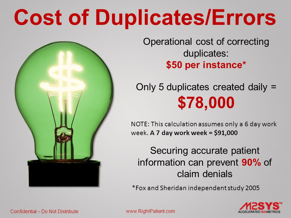 Confidential – Do Not Distribute www.RightPatient.com Cost of Duplicates/Errors Operational cost of correcting duplicates: $50 per instance* Only 5 duplicates created daily = $78,000 Securing accurate patient information can prevent 90% of claim denials *Fox and Sheridan independent study 2005 NOTE: This calculation assumes only a 6 day work week.