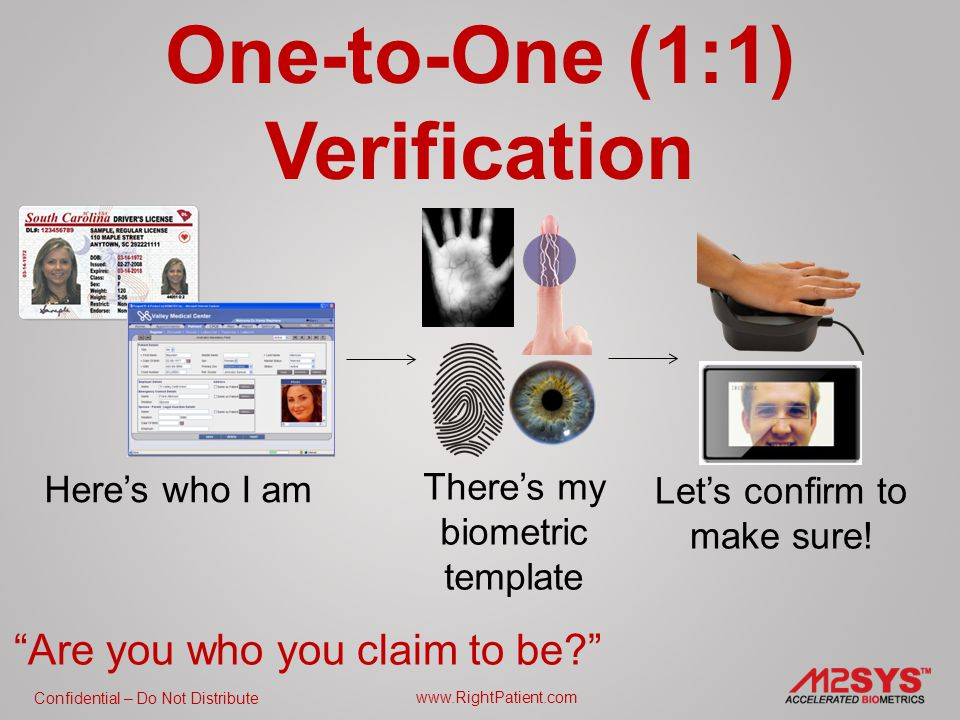 Confidential – Do Not Distribute www.RightPatient.com One-to-One (1:1) Verification Here's who I am There's my biometric template Let's confirm to make sure.