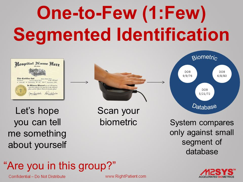 Confidential – Do Not Distribute www.RightPatient.com One-to-Few (1:Few) Segmented Identification Let's hope you can tell me something about yourself Scan your biometric DOB 9/9/76 DOB 6/8/80 DOB 5/21/72 System compares only against small segment of database Are you in this group