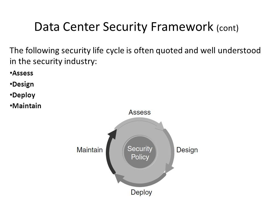 Data Center Security Framework (cont) The following security life cycle is often quoted and well understood in the security industry: Assess Design Deploy Maintain