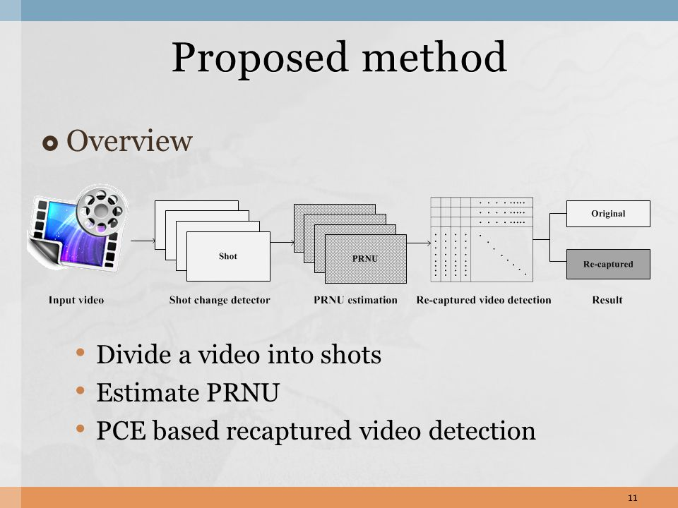 Overview Divide a video into shots Estimate PRNU PCE based recaptured video detection Proposed method 11