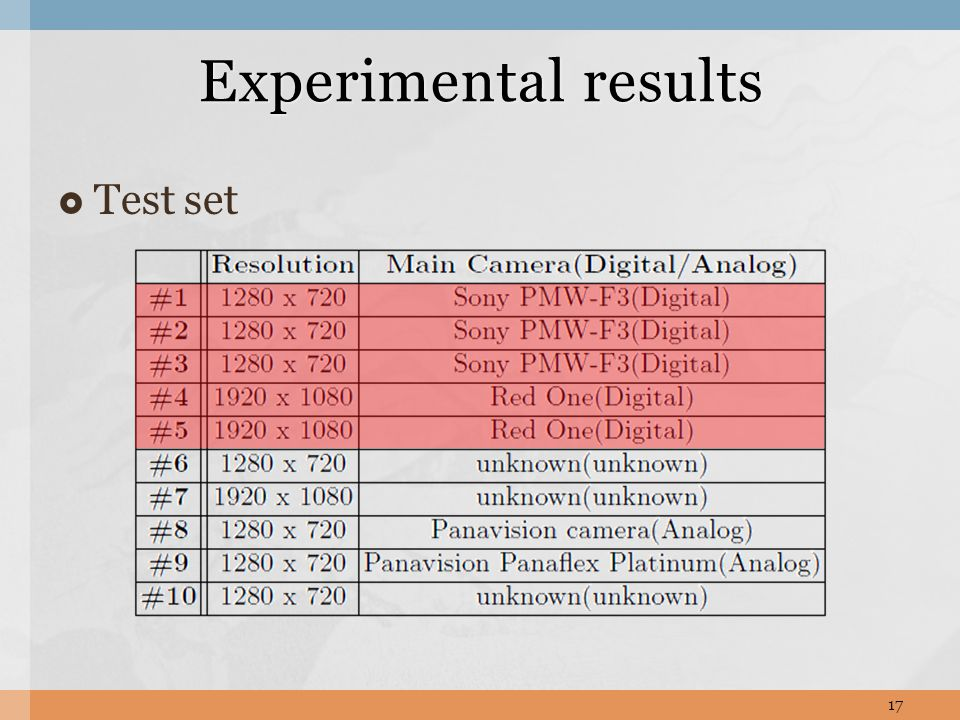  Test set Experimental results 17