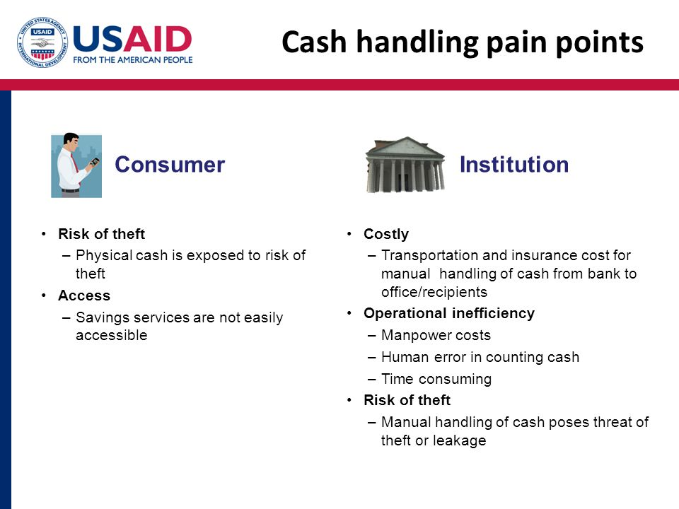 Cash handling pain points ConsumerInstitution Risk of theft –Physical cash is exposed to risk of theft Access –Savings services are not easily accessi
