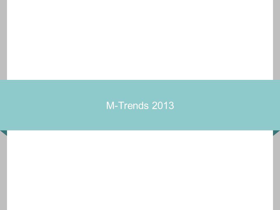 M-Trends 2013