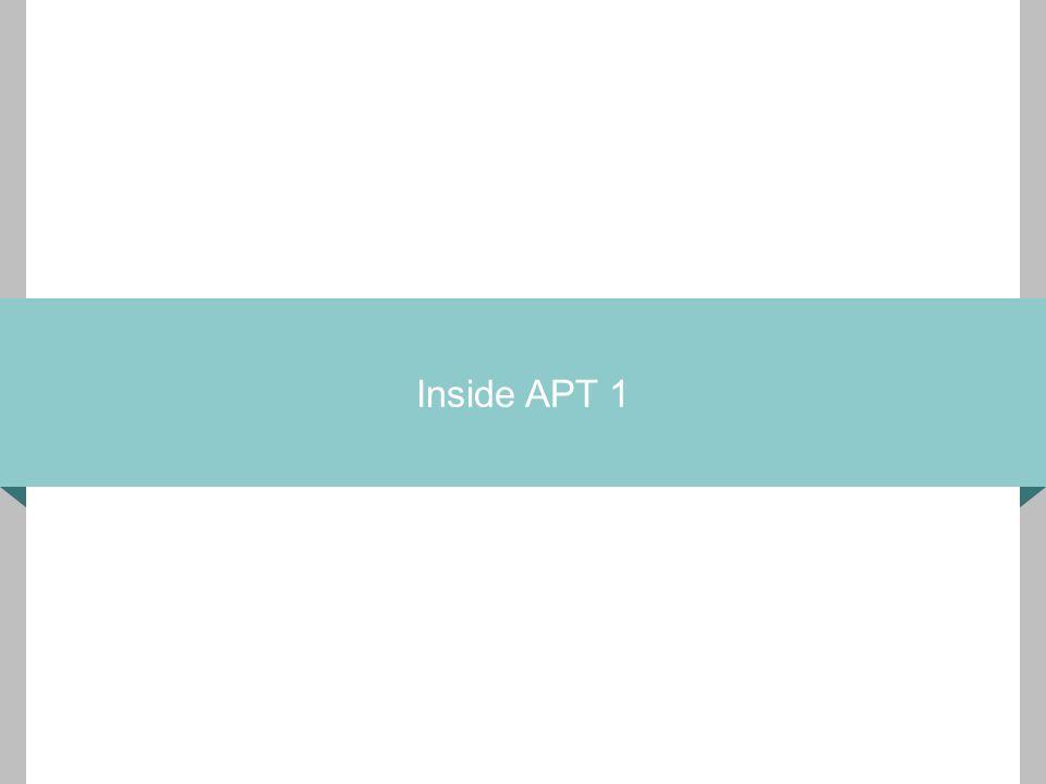 Inside APT 1