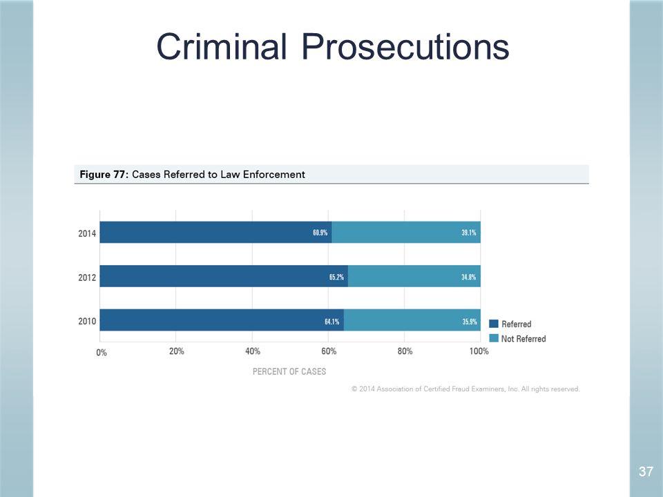 Criminal Prosecutions 37