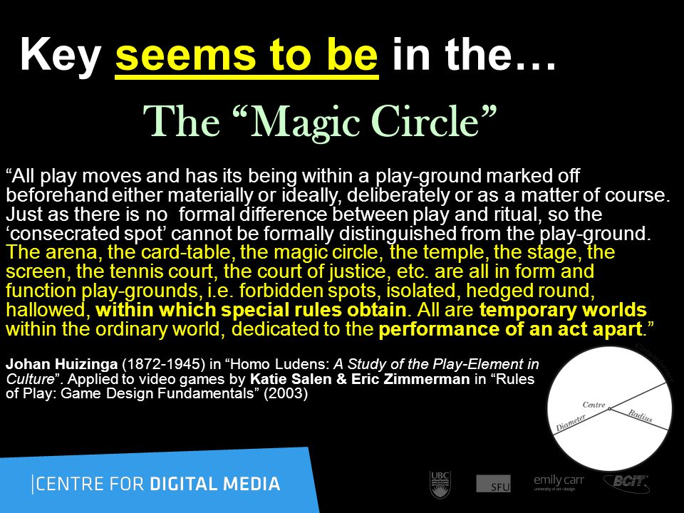 Key seems to be in the… The Magic Circle All play moves and has its being within a play-ground marked off beforehand either materially or ideally, deliberately or as a matter of course.