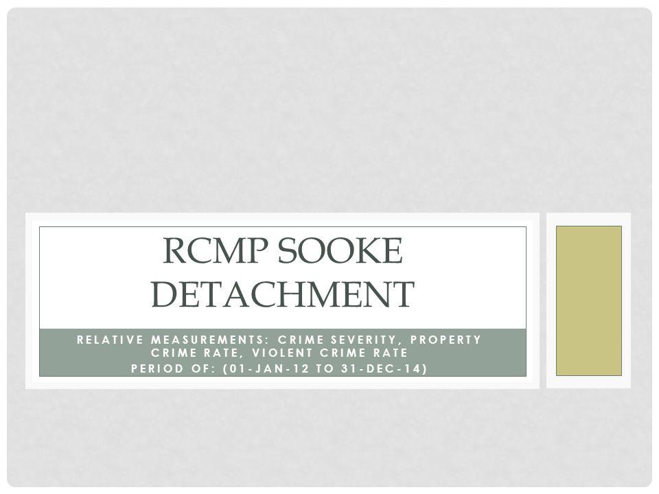 RELATIVE MEASUREMENTS: CRIME SEVERITY, PROPERTY CRIME RATE, VIOLENT CRIME RATE PERIOD OF: (01-JAN-12 TO 31-DEC-14) RCMP SOOKE DETACHMENT