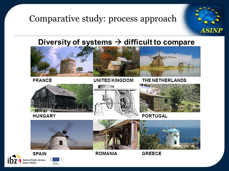 5-6/12/2013 11 11 Comparative study: process approach FRANCE GREECE SPAIN THE NETHERLANDSUNITED KINGDOM PORTUGALHUNGARY ROMANIA Diversity of systems  difficult to compare