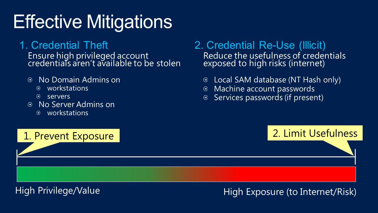 1. Prevent Exposure 2. Limit Usefulness High Exposure (to Internet/Risk) High Privilege/Value