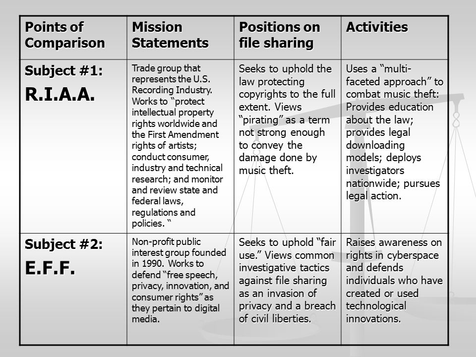 Points of Comparison Mission Statements Positions on file sharing Activities Subject #1: R.I.A.A.