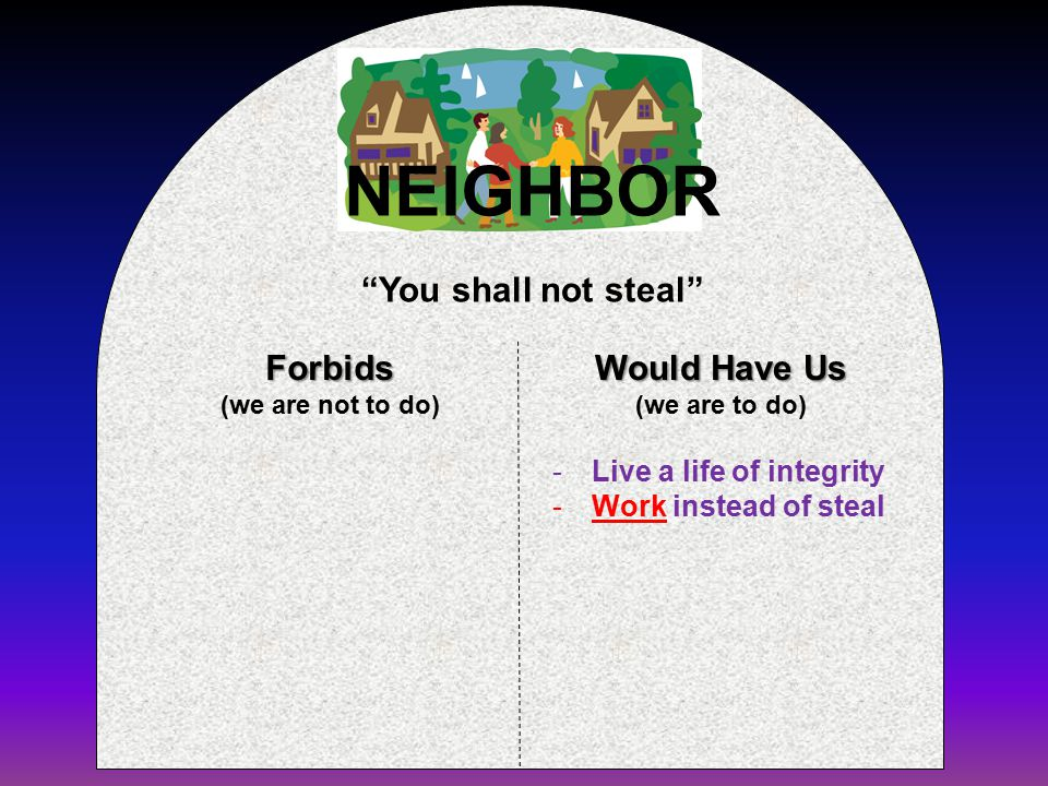 Would Have Us (we are to do) You shall not steal -Live a life of integrity -Work instead of steal NEIGHBOR Forbids (we are not to do)