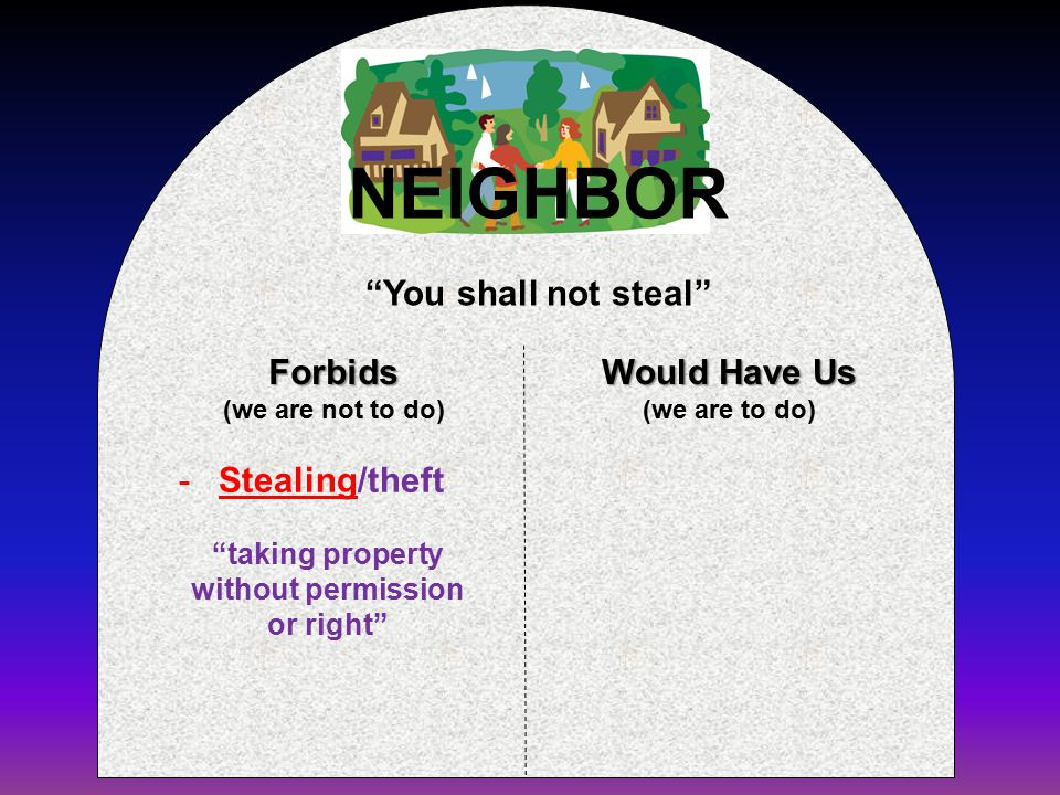 Forbids (we are not to do) Would Have Us (we are to do) You shall not steal NEIGHBOR -Stealing/theft taking property without permission or right