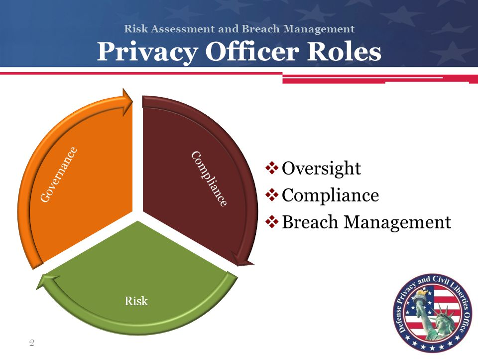 Risk Assessment and Breach Management Notification Requirements  Head of DoD Component or senior level individual from the organization where breach occurred  1 st class U.S.