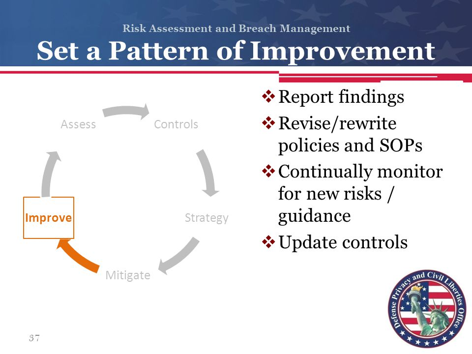 Risk Assessment and Breach Management Set a Pattern of Improvement Controls Strategy Mitigate Improve Assess  Report findings  Revise/rewrite polici