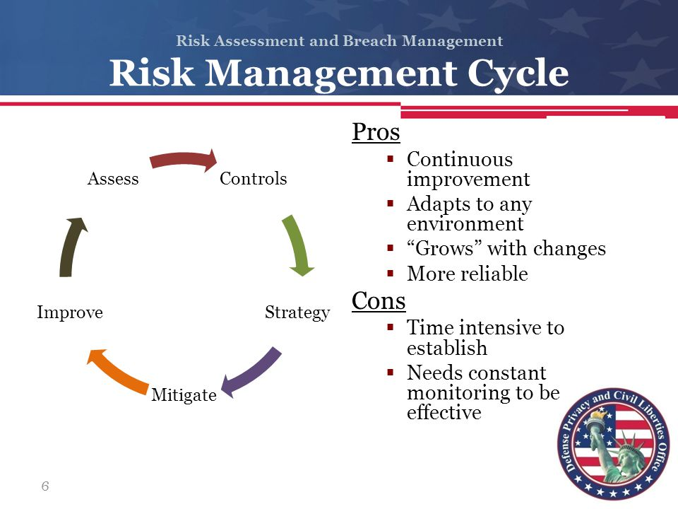 "Risk Assessment and Breach Management Risk Management Cycle Pros  Continuous improvement  Adapts to any environment  ""Grows"" with changes  More re"