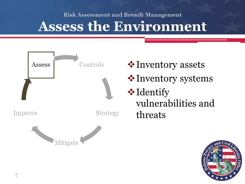 Risk Assessment and Breach Management Assess the Environment  Inventory assets  Inventory systems  Identify vulnerabilities and threats 7 Controls
