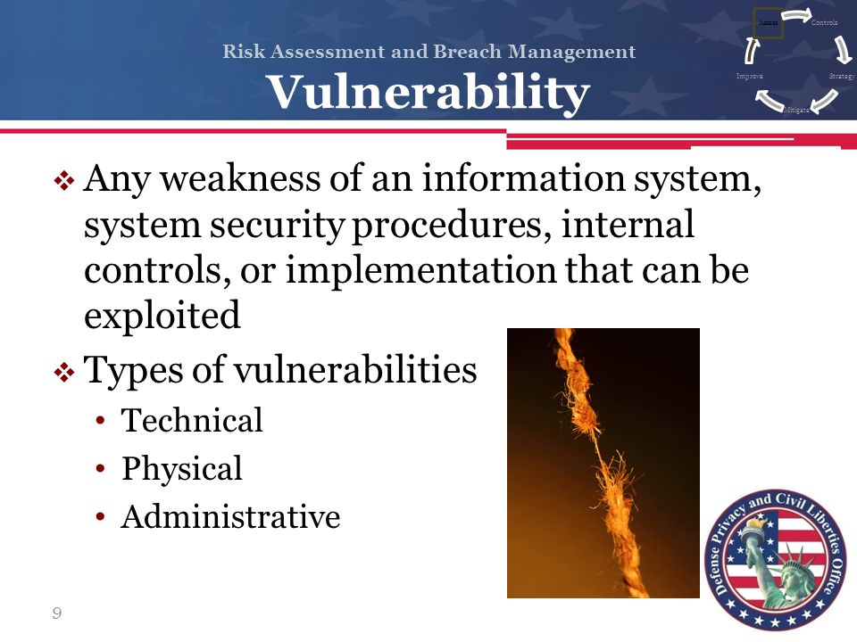 Risk Assessment and Breach Management Vulnerability  Any weakness of an information system, system security procedures, internal controls, or impleme