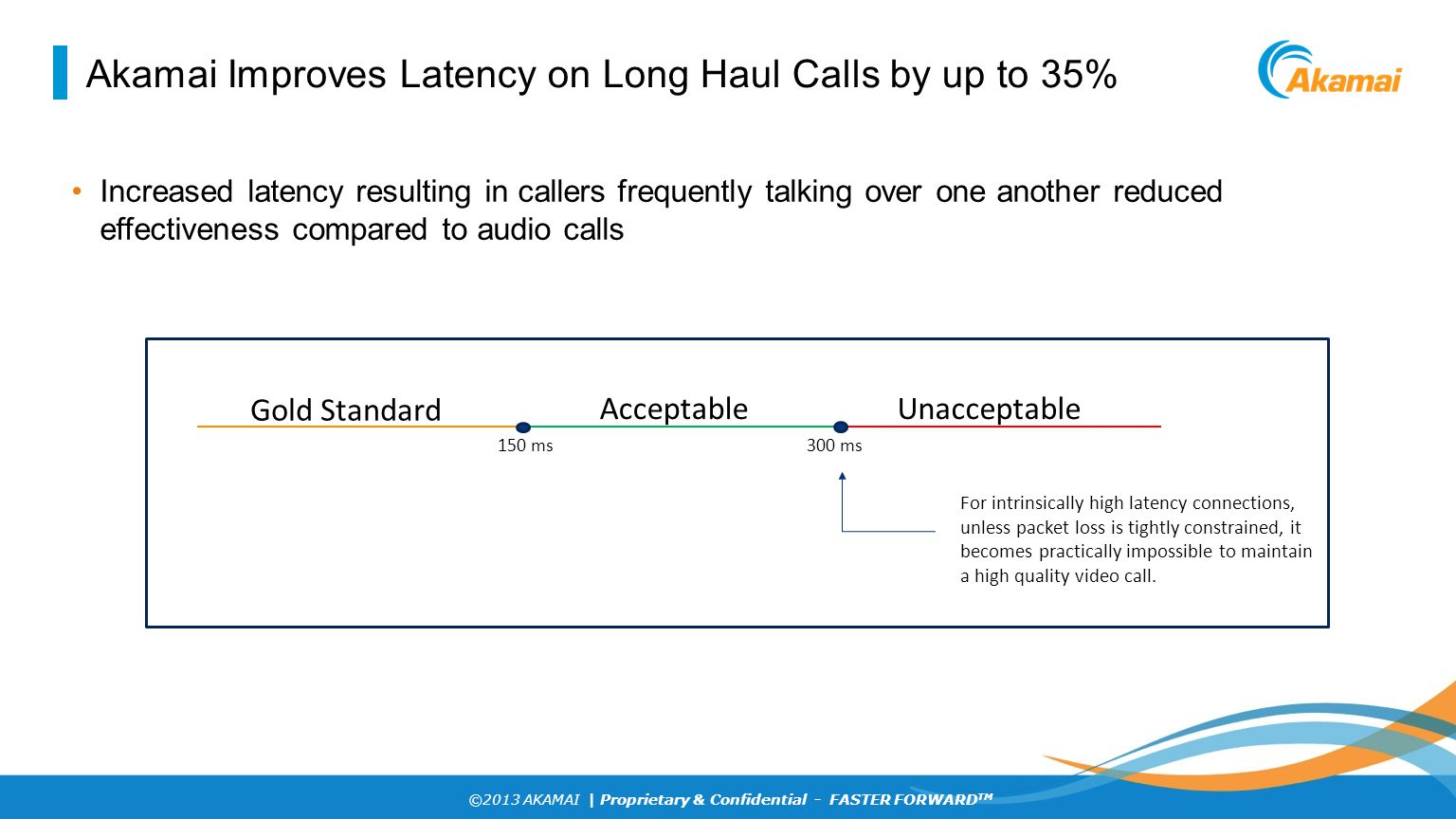 ©2013 AKAMAI | Proprietary & Confidential - FASTER FORWARD TM Akamai Improves Latency on Long Haul Calls by up to 35% Key Increased latency resulting