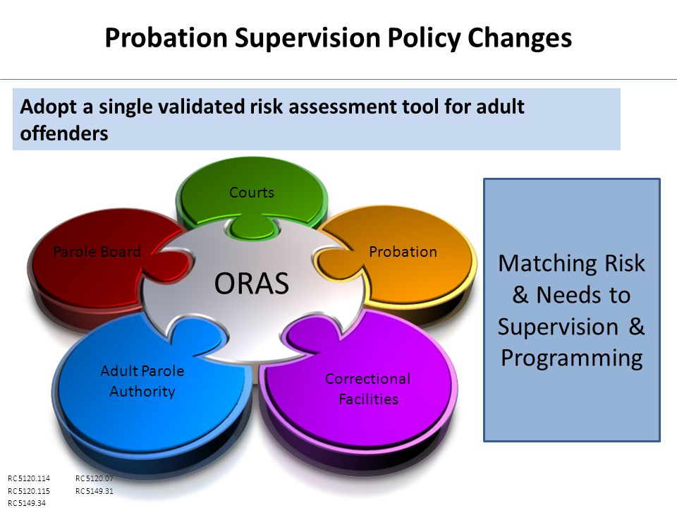Probation Supervision Policy Changes RC 5120.114RC 5120.07 RC 5120.115RC 5149.31 RC 5149.34 Courts Probation Correctional Facilities Adult Parole Auth