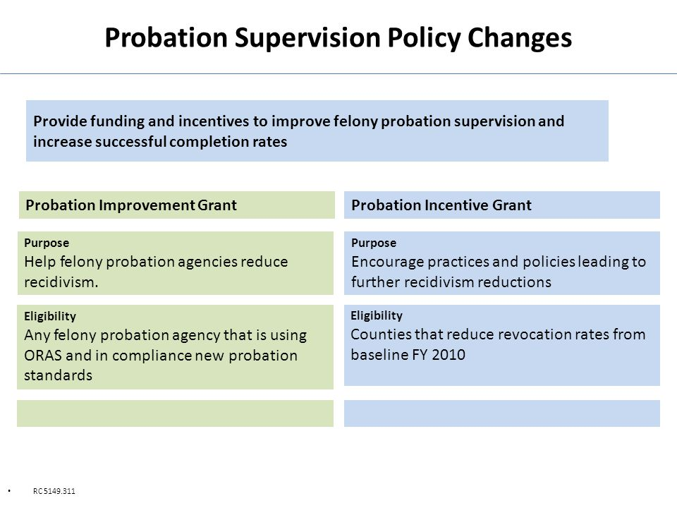 9 Probation Supervision Policy Changes Provide funding and incentives to improve felony probation supervision and increase successful completion rates