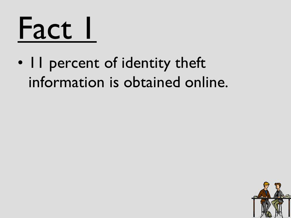 Fact 1 11 percent of identity theft information is obtained online.