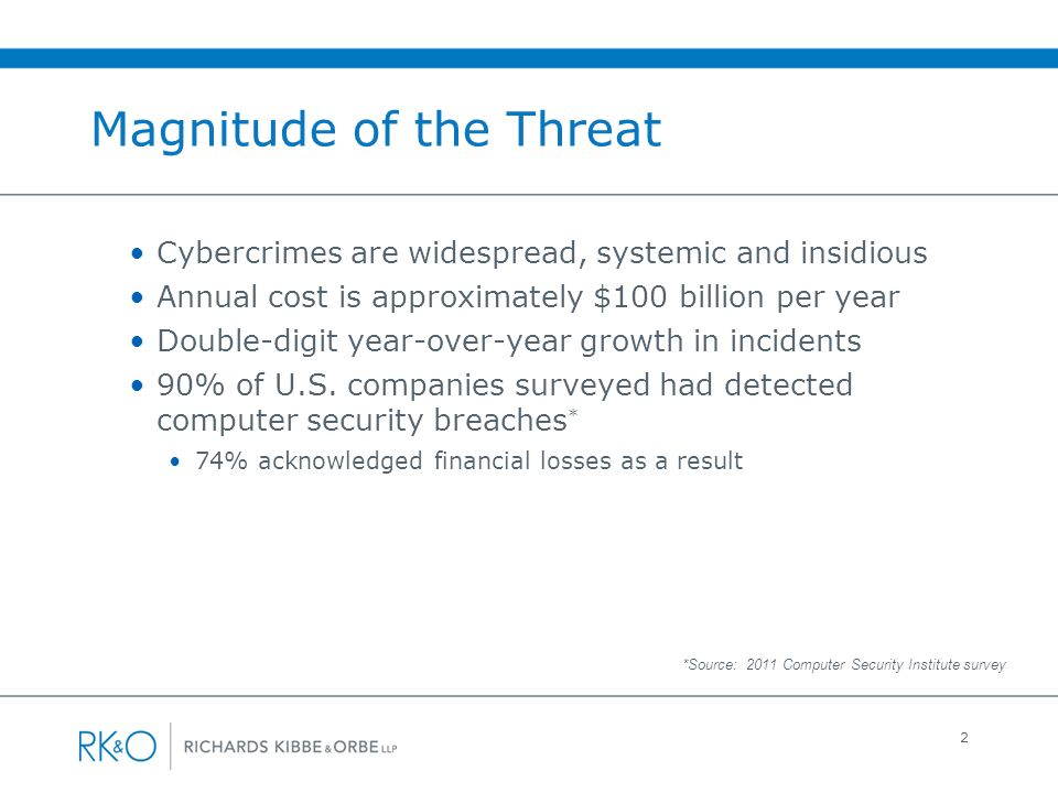 Magnitude of the Threat Cybercrimes are widespread, systemic and insidious Annual cost is approximately $100 billion per year Double-digit year-over-year growth in incidents 90% of U.S.