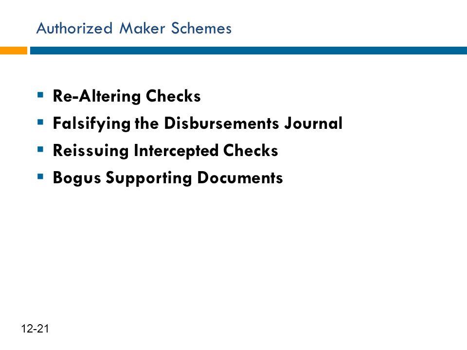 Authorized Maker Schemes 22 12-21  Re-Altering Checks  Falsifying the Disbursements Journal  Reissuing Intercepted Checks  Bogus Supporting Docume
