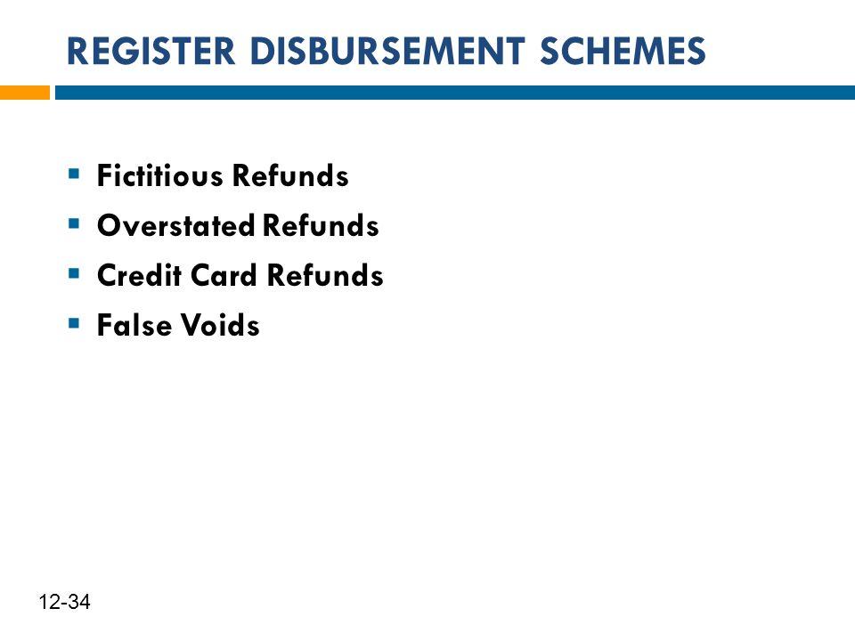 REGISTER DISBURSEMENT SCHEMES 35 12-34  Fictitious Refunds  Overstated Refunds  Credit Card Refunds  False Voids