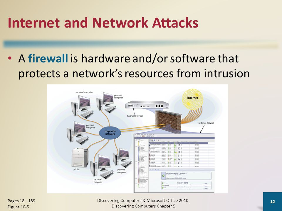 Internet and Network Attacks A firewall is hardware and/or software that protects a network's resources from intrusion Discovering Computers & Microsoft Office 2010: Discovering Computers Chapter 5 12 Pages 18 - 189 Figure 10-5