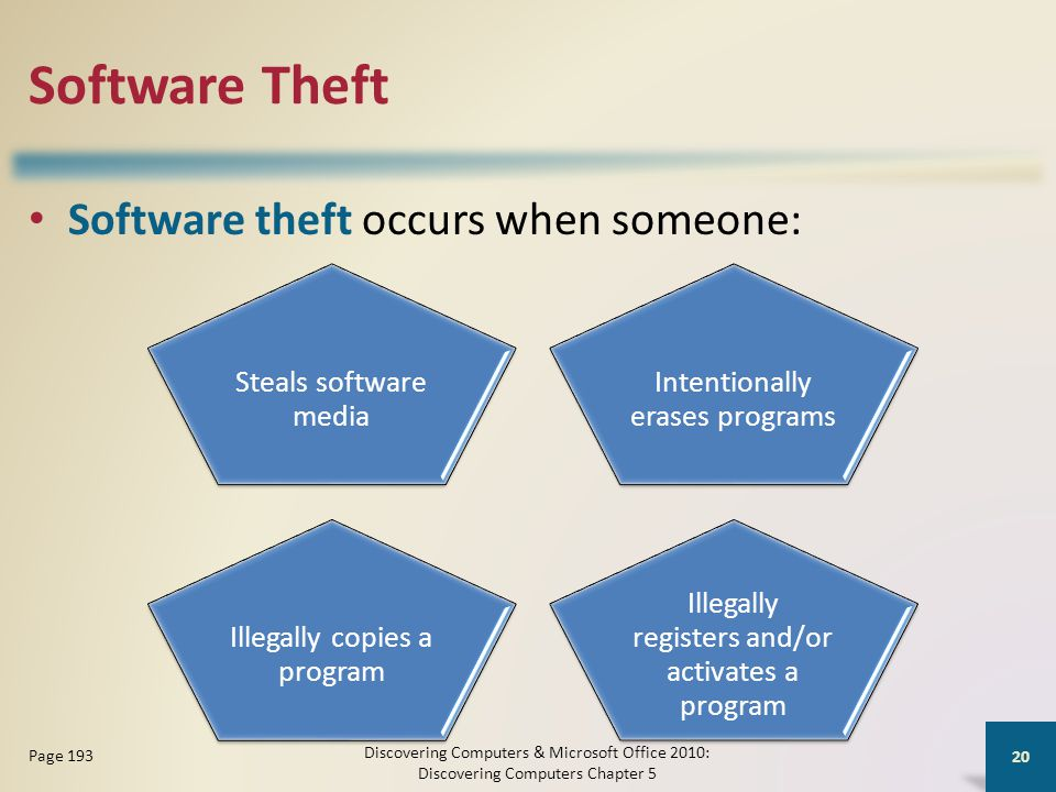Software Theft Software theft occurs when someone: Discovering Computers & Microsoft Office 2010: Discovering Computers Chapter 5 20 Page 193 Steals software media Intentionally erases programs Illegally copies a program Illegally registers and/or activates a program