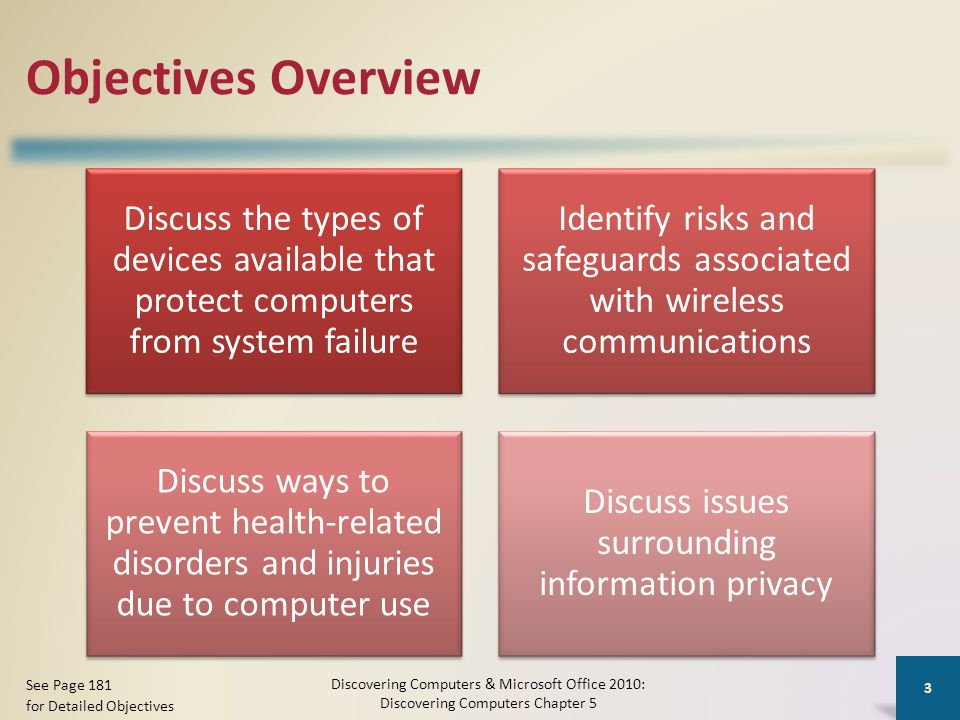 Objectives Overview Discuss the types of devices available that protect computers from system failure Identify risks and safeguards associated with wireless communications Discuss ways to prevent health-related disorders and injuries due to computer use Discuss issues surrounding information privacy Discovering Computers & Microsoft Office 2010: Discovering Computers Chapter 5 3 See Page 181 for Detailed Objectives